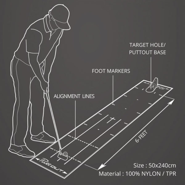 PuttOUT Mat Diagram